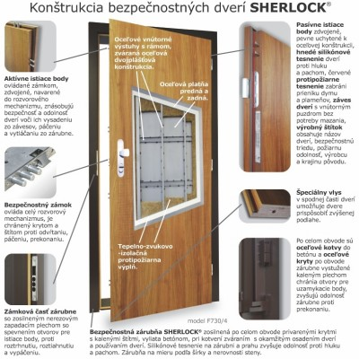 dvere-bezpecnostne